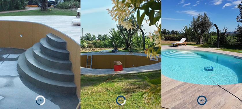 Quando la velocit di costruzione della tua piscina una for Clorazione piscine